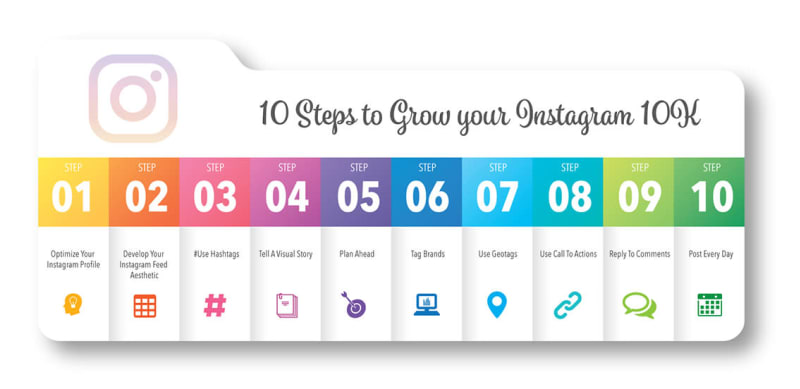 Infographic: 10 Ways for Travelers to Grow their Instagram Following